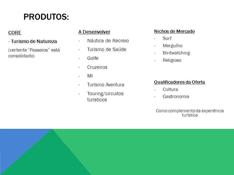 "PRODUTOS: CORE - Turismo de Natureza (vertente ""Passeios"" está consolidado) A Desenvolver -Náutica de Recreio -Turismo de Saúde -Golfe -Cruzeiros -MI"