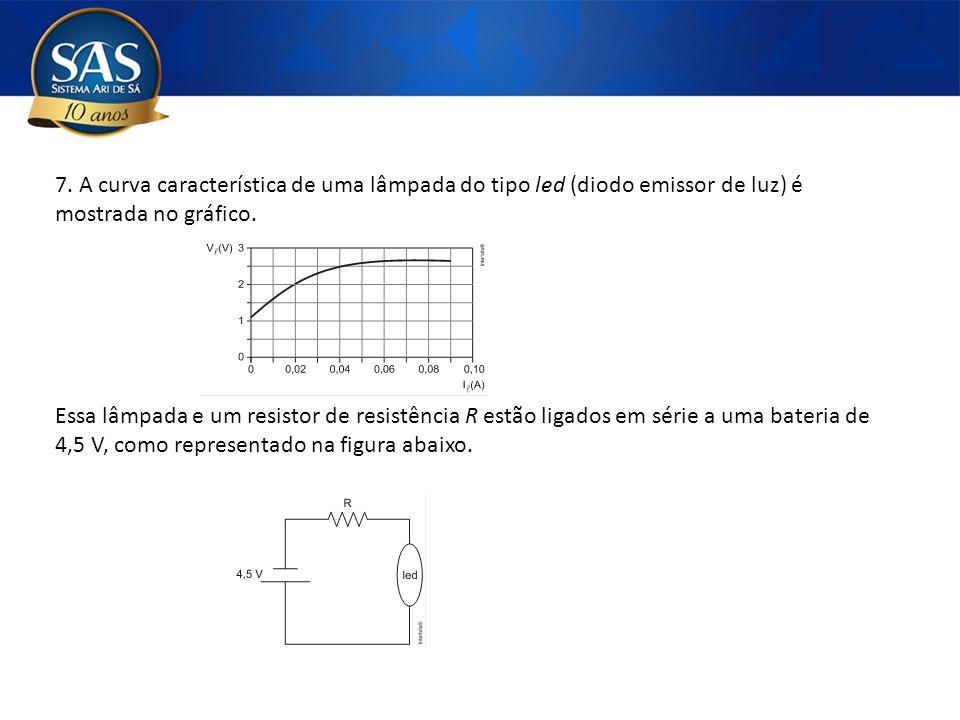 7. A curva característica de uma lâmpada do tipo led (diodo emissor de luz) é mostrada no gráfico. Essa lâmpada e um resistor de resistência R estão l