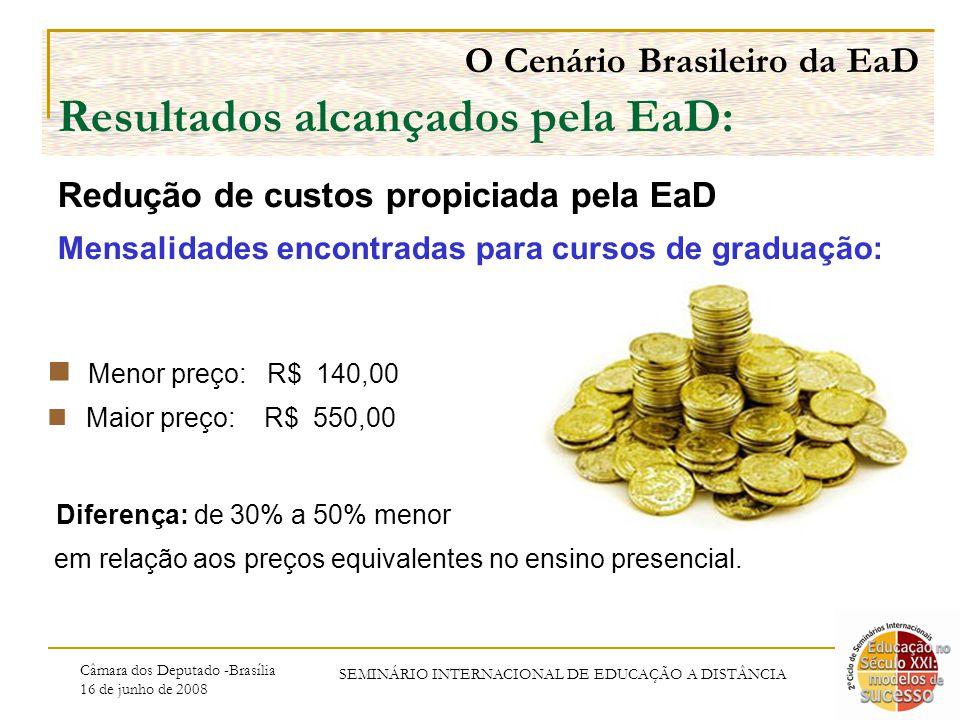 Câmara dos Deputado -Brasília 16 de junho de 2008 SEMINÁRIO INTERNACIONAL DE EDUCAÇÃO A DISTÂNCIA O Cenário Brasileiro da EaD Resultados alcançados pela EaD: Redução de custos propiciada pela EaD Mensalidades encontradas para cursos de graduação: Menor preço: R$ 140,00 Maior preço: R$ 550,00 Diferença: de 30% a 50% menor em relação aos preços equivalentes no ensino presencial.