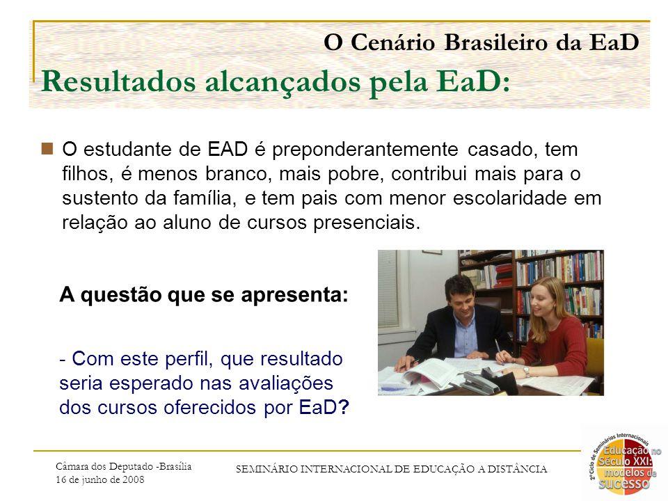 Câmara dos Deputado -Brasília 16 de junho de 2008 SEMINÁRIO INTERNACIONAL DE EDUCAÇÃO A DISTÂNCIA O Cenário Brasileiro da EaD Resultados alcançados pela EaD: O estudante de EAD é preponderantemente casado, tem filhos, é menos branco, mais pobre, contribui mais para o sustento da família, e tem pais com menor escolaridade em relação ao aluno de cursos presenciais.