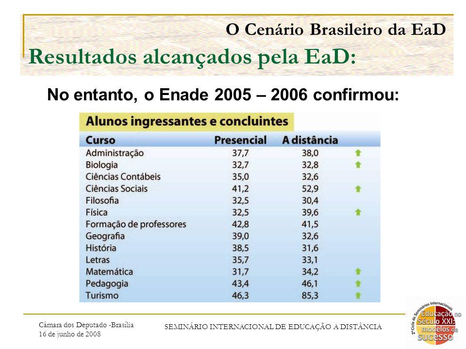 Câmara dos Deputado -Brasília 16 de junho de 2008 SEMINÁRIO INTERNACIONAL DE EDUCAÇÃO A DISTÂNCIA O Cenário Brasileiro da EaD Resultados alcançados pela EaD: No entanto, o Enade 2005 – 2006 confirmou: