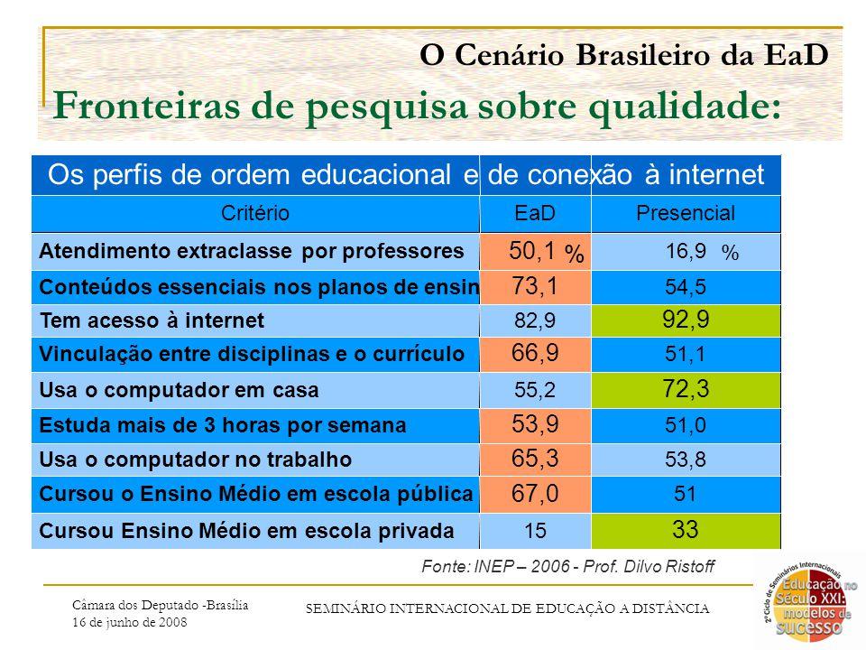 Câmara dos Deputado -Brasília 16 de junho de 2008 SEMINÁRIO INTERNACIONAL DE EDUCAÇÃO A DISTÂNCIA O Cenário Brasileiro da EaD Fronteiras de pesquisa sobre qualidade: % % Fonte: INEP – 2006 - Prof.