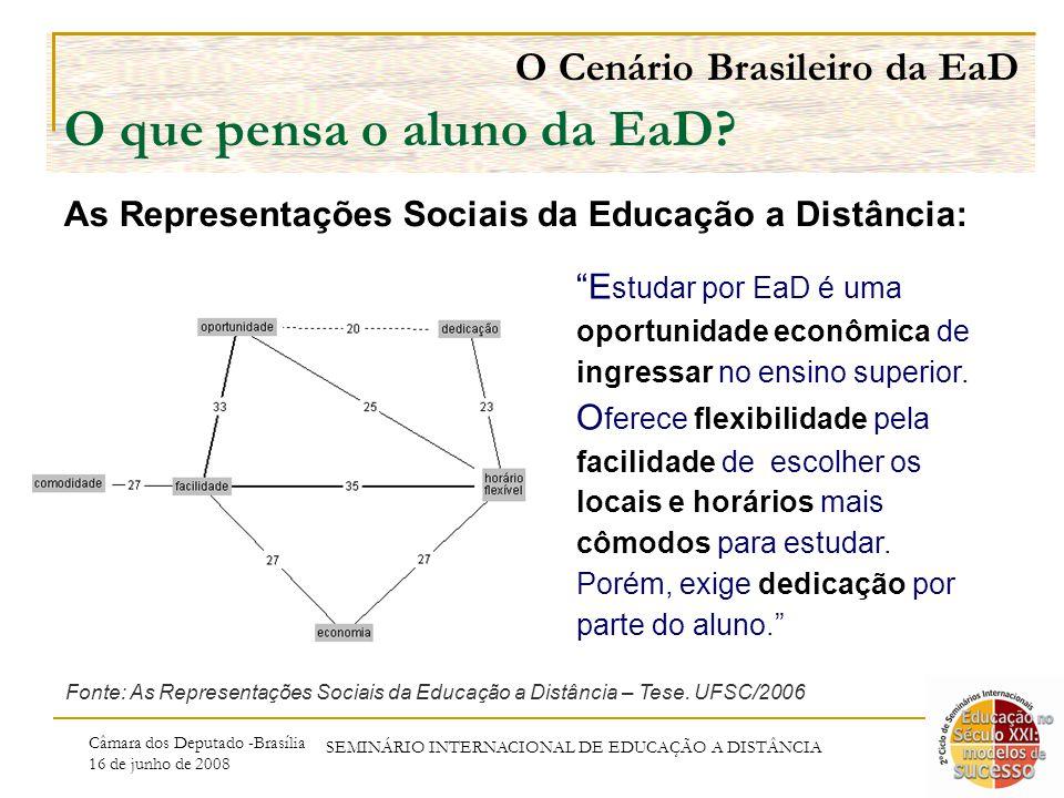 Câmara dos Deputado -Brasília 16 de junho de 2008 SEMINÁRIO INTERNACIONAL DE EDUCAÇÃO A DISTÂNCIA O Cenário Brasileiro da EaD O que pensa o aluno da EaD.