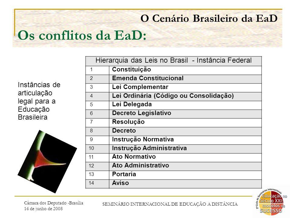 Câmara dos Deputado -Brasília 16 de junho de 2008 SEMINÁRIO INTERNACIONAL DE EDUCAÇÃO A DISTÂNCIA O Cenário Brasileiro da EaD Os conflitos da EaD: Hierarquia das Leis no Brasil - Instância Federal 1 Constituição 2 Emenda Constitucional 3 Lei Complementar 4 Lei Ordinária (Código ou Consolidação) 5 Lei Delegada 6 Decreto Legislativo 7 Resolução 8 Decreto 9 Instrução Normativa 10 Instrução Administrativa 11 Ato Normativo 12 Ato Administrativo 13 Portaria 14 Aviso Instâncias de articulação legal para a Educação Brasileira: