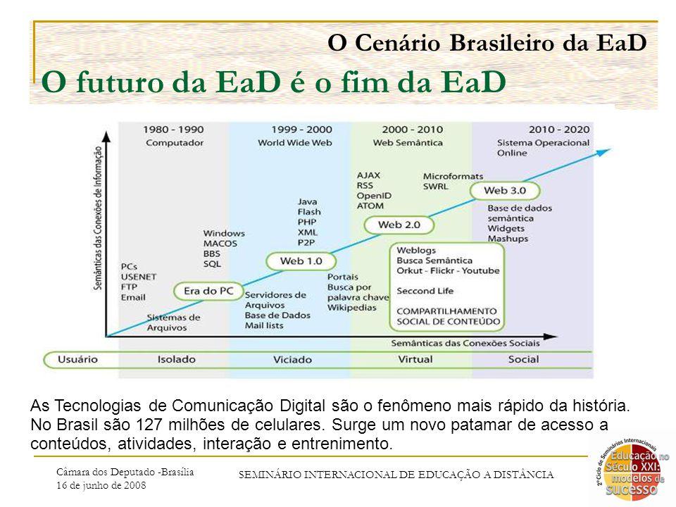 Câmara dos Deputado -Brasília 16 de junho de 2008 SEMINÁRIO INTERNACIONAL DE EDUCAÇÃO A DISTÂNCIA O Cenário Brasileiro da EaD O futuro da EaD é o fim da EaD As Tecnologias de Comunicação Digital são o fenômeno mais rápido da história.