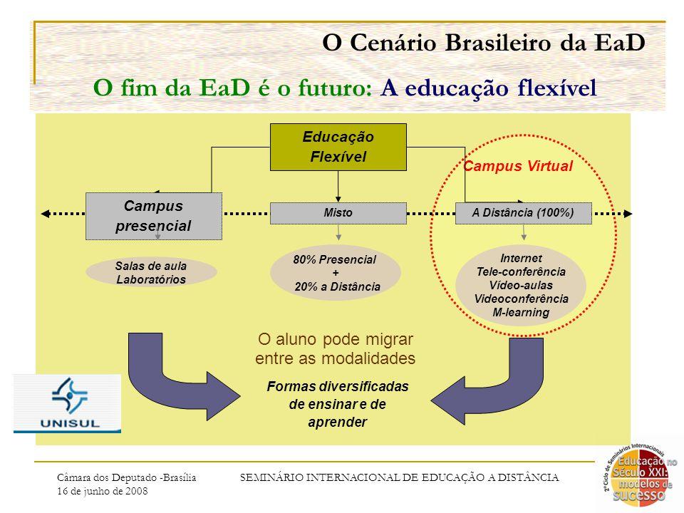 Câmara dos Deputado -Brasília 16 de junho de 2008 SEMINÁRIO INTERNACIONAL DE EDUCAÇÃO A DISTÂNCIA Campus Virtual Educação Flexível Misto Campus presencial A Distância (100%) Salas de aula Laboratórios 80% Presencial + 20% a Distância Internet Tele-conferência Vídeo-aulas Videoconferência M-learning Formas diversificadas de ensinar e de aprender O fim da EaD é o futuro: A educação flexível O Cenário Brasileiro da EaD O aluno pode migrar entre as modalidades