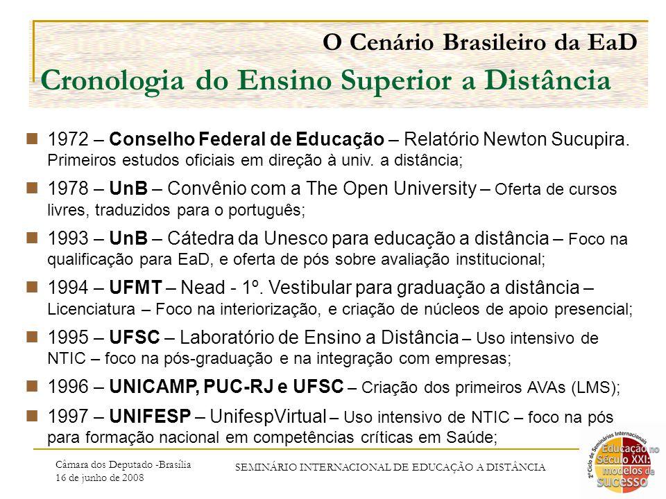 Câmara dos Deputado -Brasília 16 de junho de 2008 SEMINÁRIO INTERNACIONAL DE EDUCAÇÃO A DISTÂNCIA 1972 – Conselho Federal de Educação – Relatório Newton Sucupira.