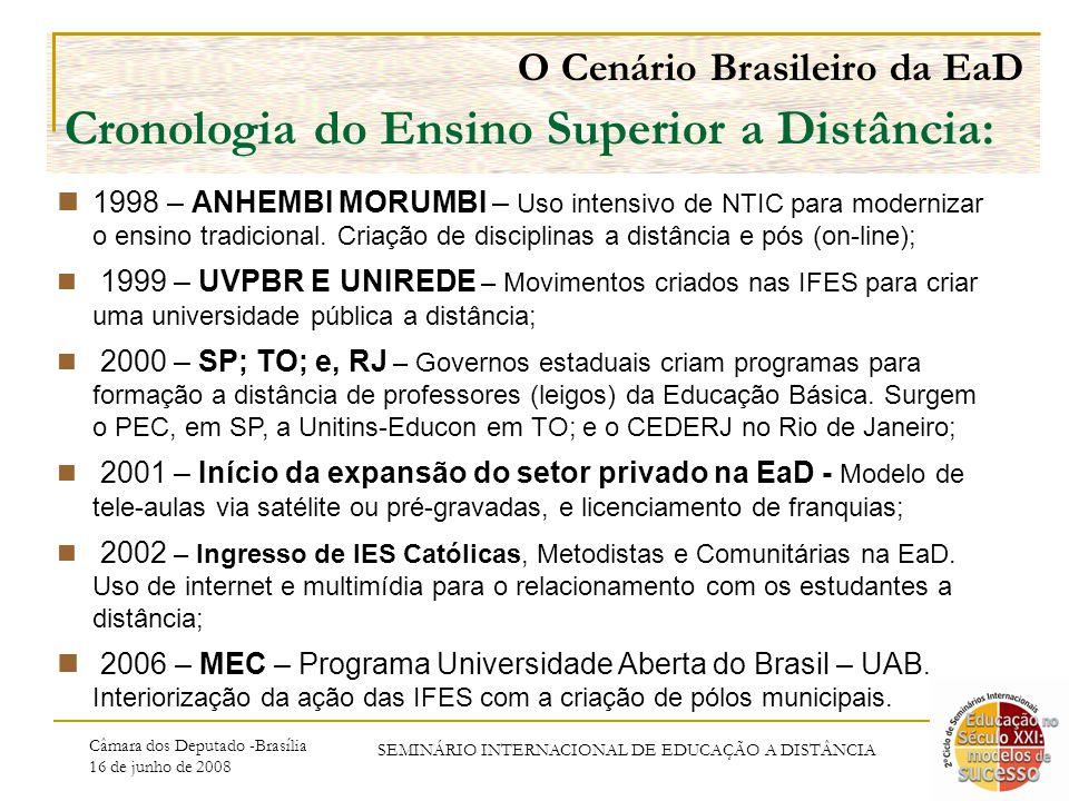 Câmara dos Deputado -Brasília 16 de junho de 2008 SEMINÁRIO INTERNACIONAL DE EDUCAÇÃO A DISTÂNCIA 1998 – ANHEMBI MORUMBI – Uso intensivo de NTIC para modernizar o ensino tradicional.