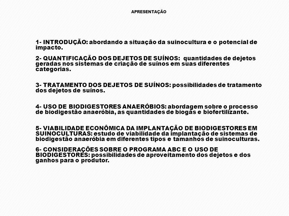 APRESENTAÇÃO 1- INTRODUÇÃO: abordando a situação da suinocultura e o potencial de impacto. 2- QUANTIFICAÇÃO DOS DEJETOS DE SUÍNOS: quantidades de deje
