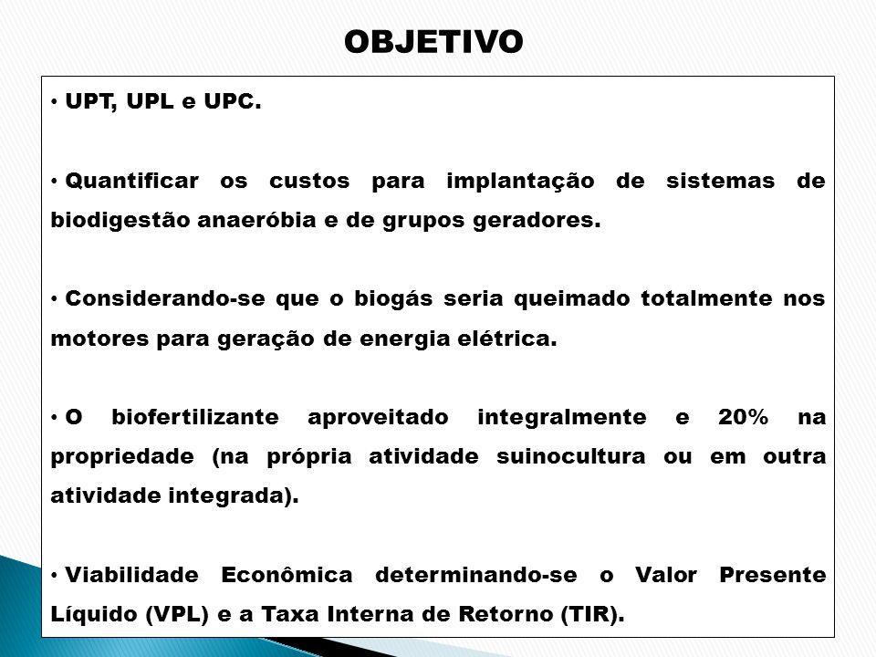 UPT, UPL e UPC. Quantificar os custos para implantação de sistemas de biodigestão anaeróbia e de grupos geradores. Considerando-se que o biogás seria