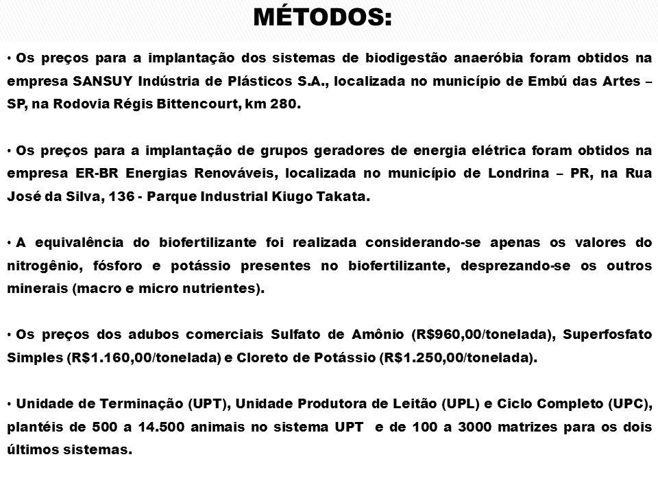 Os preços para a implantação dos sistemas de biodigestão anaeróbia foram obtidos na empresa SANSUY Indústria de Plásticos S.A., localizada no municípi