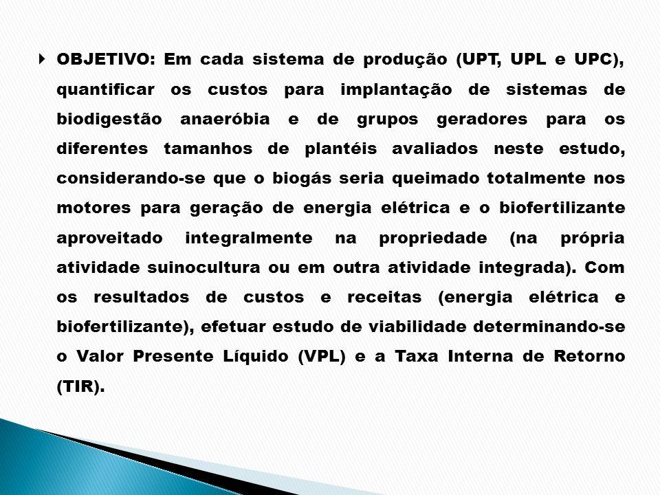 OBJETIVO: Em cada sistema de produção (UPT, UPL e UPC), quantificar os custos para implantação de sistemas de biodigestão anaeróbia e de grupos gera