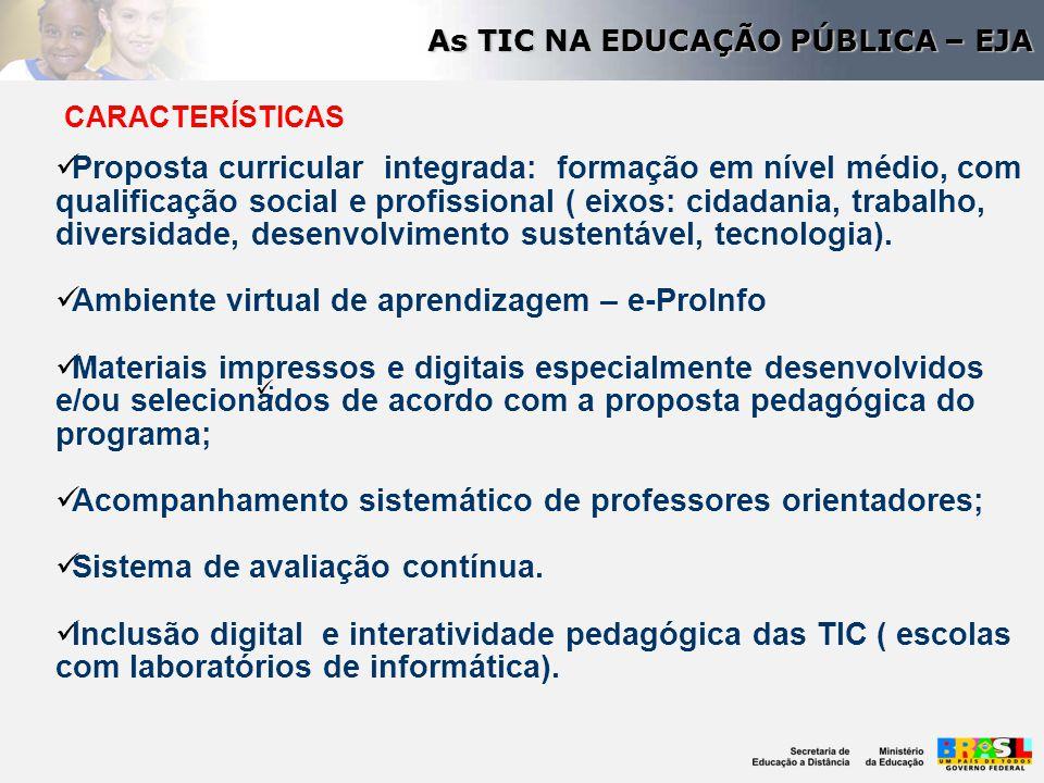 Proposta curricular integrada: formação em nível médio, com qualificação social e profissional ( eixos: cidadania, trabalho, diversidade, desenvolvime