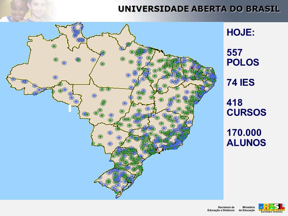 UNIVERSIDADE ABERTA DO BRASIL HOJE: 557 POLOS 74 IES 418 CURSOS 170.000 ALUNOS