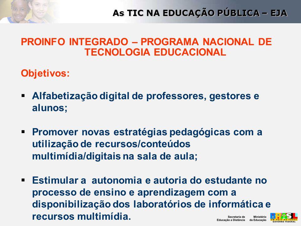 PROINFO INTEGRADO – PROGRAMA NACIONAL DE TECNOLOGIA EDUCACIONAL Objetivos:  Alfabetização digital de professores, gestores e alunos;  Promover novas