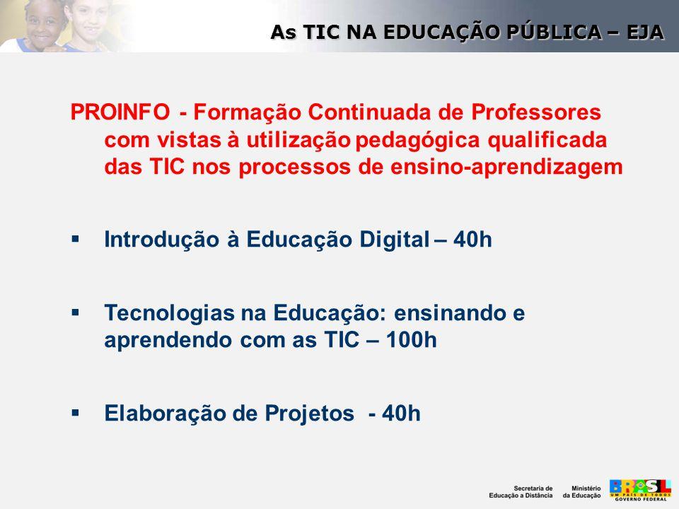 PROINFO - Formação Continuada de Professores com vistas à utilização pedagógica qualificada das TIC nos processos de ensino-aprendizagem  Introdução
