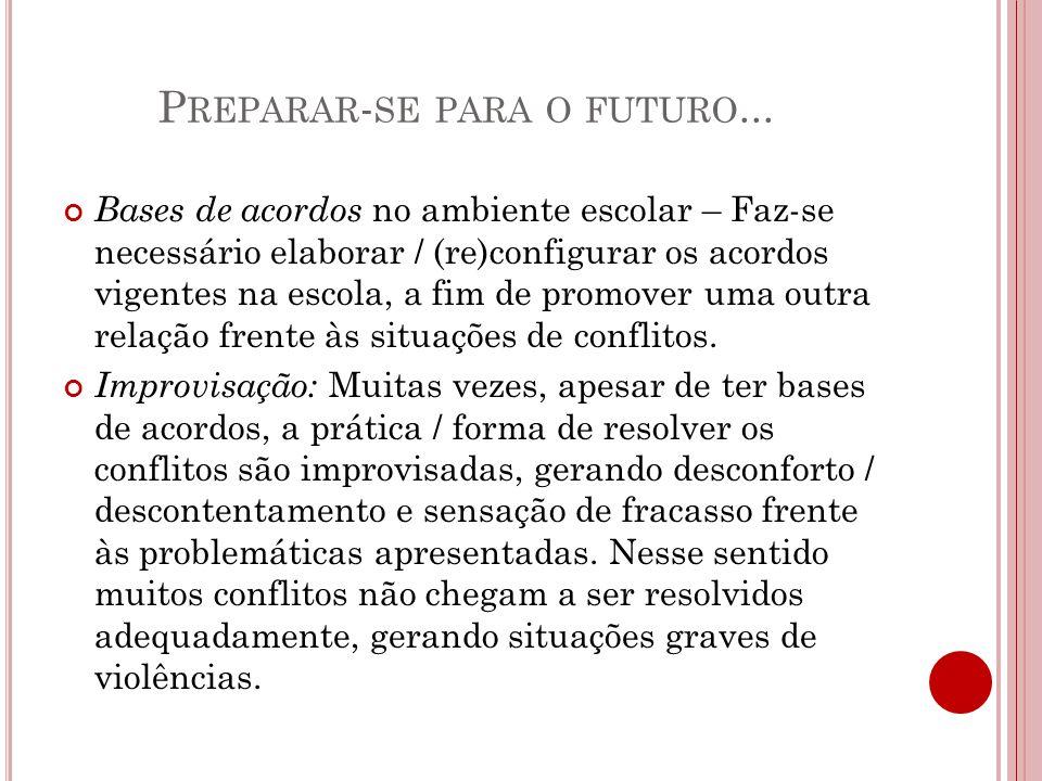 P REPARAR - SE PARA O FUTURO...