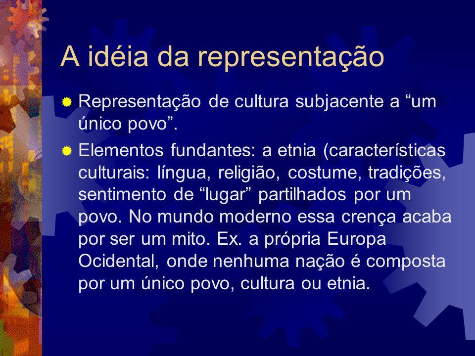 """A idéia da representação  Representação de cultura subjacente a """"um único povo"""".  Elementos fundantes: a etnia (características culturais: língua, r"""