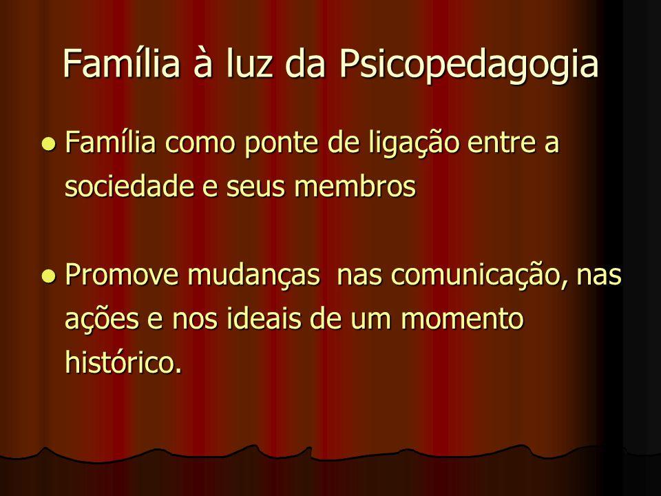Família à luz da Psicopedagogia Família como ponte de ligação entre a sociedade e seus membros Família como ponte de ligação entre a sociedade e seus membros Promove mudanças nas comunicação, nas ações e nos ideais de um momento histórico.