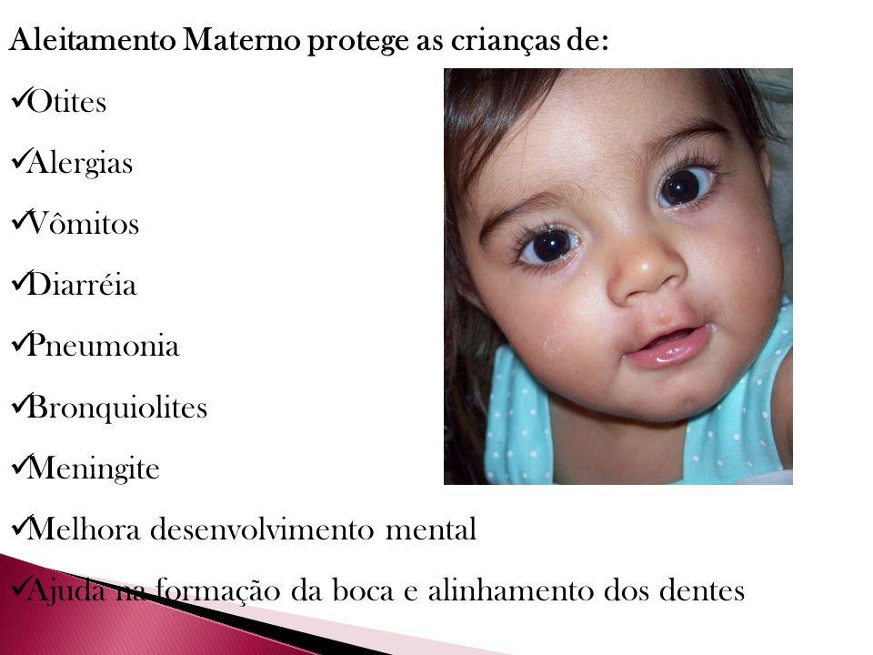 Aleitamento Materno protege as crianças de: Otites Alergias Vômitos Diarréia Pneumonia Bronquiolites Meningite Melhora desenvolvimento mental Ajuda na formação da boca e alinhamento dos dentes