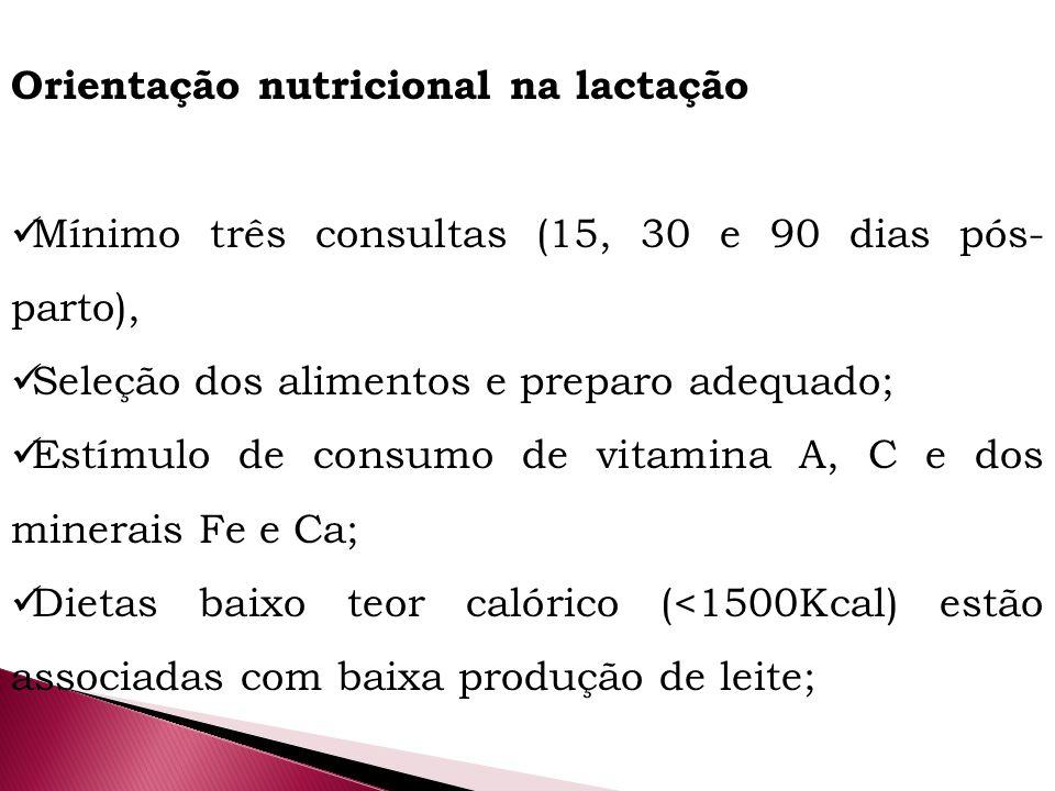 Orientação nutricional na lactação Mínimo três consultas (15, 30 e 90 dias pós- parto), Seleção dos alimentos e preparo adequado; Estímulo de consumo de vitamina A, C e dos minerais Fe e Ca; Dietas baixo teor calórico (<1500Kcal) estão associadas com baixa produção de leite;