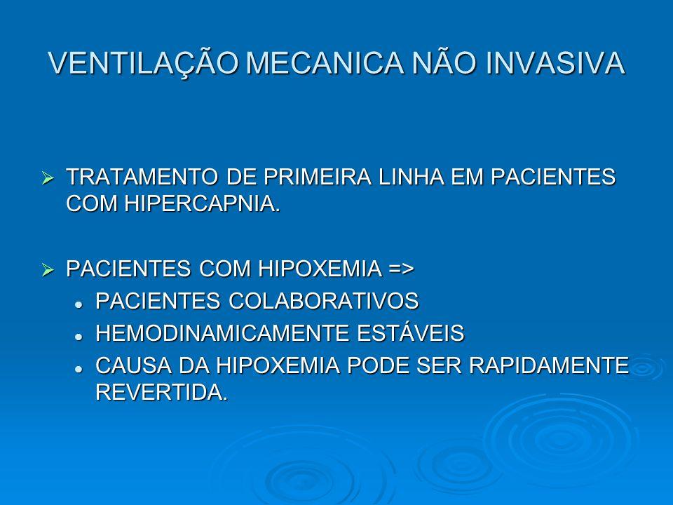 VENTILAÇÃO MECANICA NÃO INVASIVA  TRATAMENTO DE PRIMEIRA LINHA EM PACIENTES COM HIPERCAPNIA.  PACIENTES COM HIPOXEMIA => PACIENTES COLABORATIVOS PAC