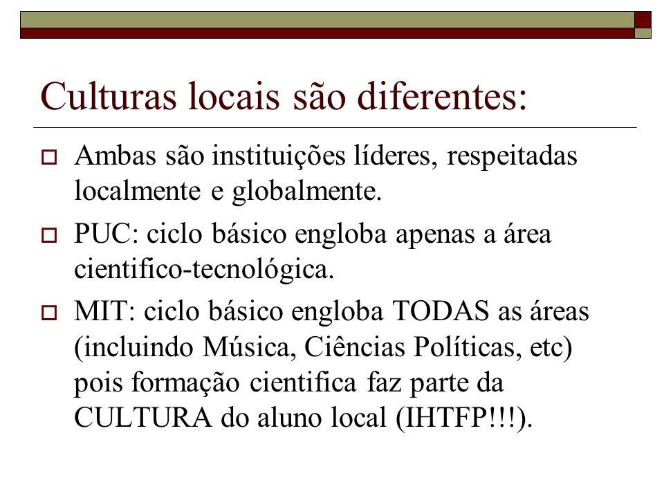 Culturas locais são diferentes:  Ambas são instituições líderes, respeitadas localmente e globalmente.