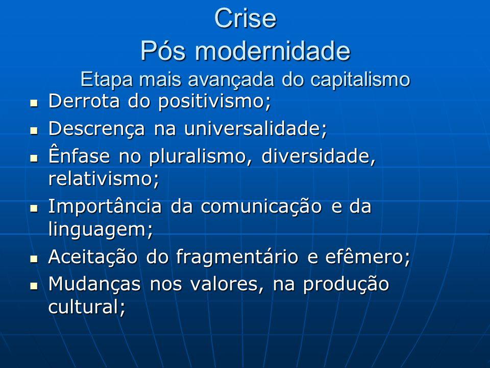 Crise Pós modernidade Etapa mais avançada do capitalismo Derrota do positivismo; Derrota do positivismo; Descrença na universalidade; Descrença na uni