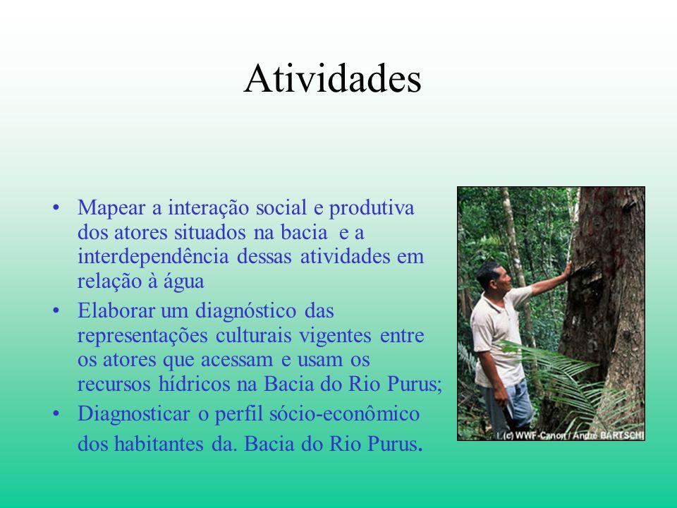 Atividades Mapear a interação social e produtiva dos atores situados na bacia e a interdependência dessas atividades em relação à água Elaborar um dia