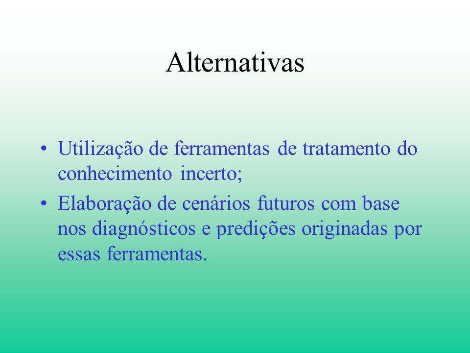 Alternativas Utilização de ferramentas de tratamento do conhecimento incerto; Elaboração de cenários futuros com base nos diagnósticos e predições originadas por essas ferramentas.
