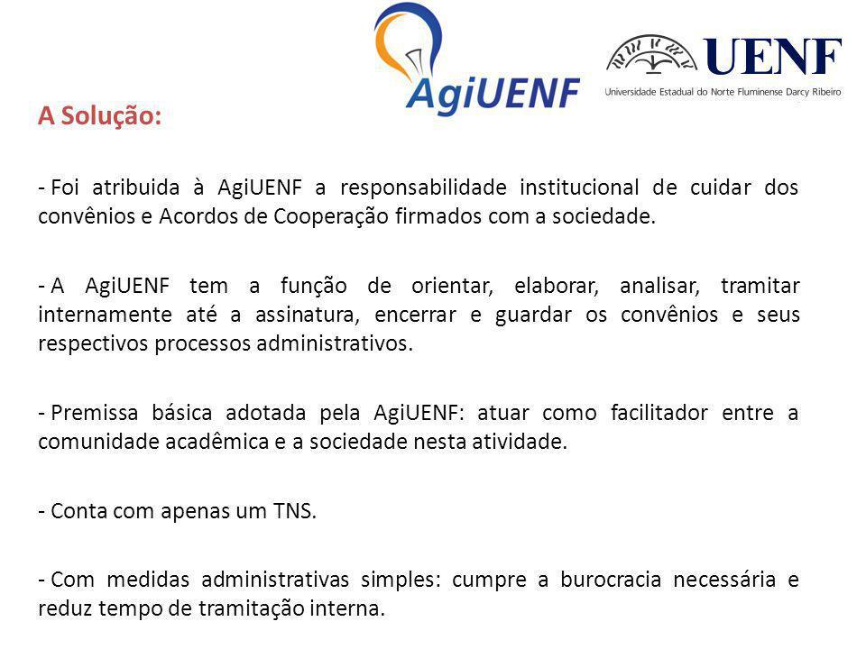 A Solução: - Foi atribuida à AgiUENF a responsabilidade institucional de cuidar dos convênios e Acordos de Cooperação firmados com a sociedade.