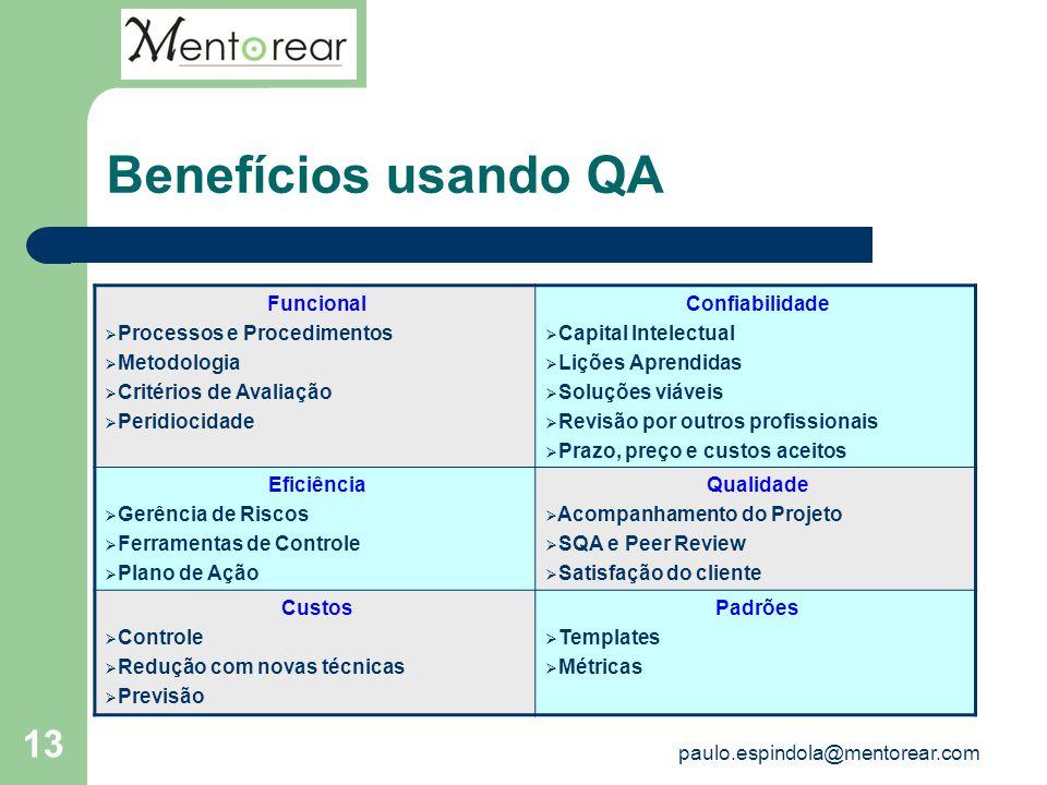 13 Benefícios usando QA Funcional  Processos e Procedimentos  Metodologia  Critérios de Avaliação  Peridiocidade Confiabilidade  Capital Intelect