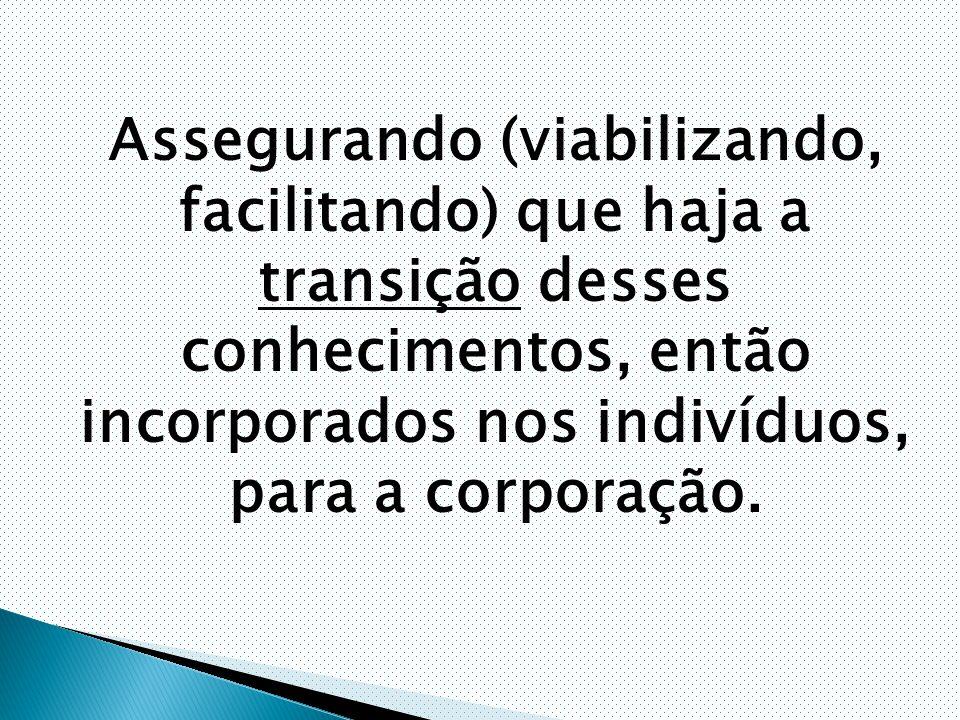 Assegurando (viabilizando, facilitando) que haja a transição desses conhecimentos, então incorporados nos indivíduos, para a corporação.