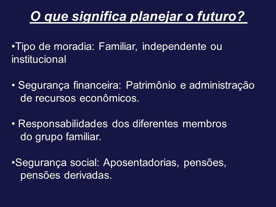 O que significa planejar o futuro? Tipo de moradia: Familiar, independente ou institucional Segurança financeira: Patrimônio e administração de recurs