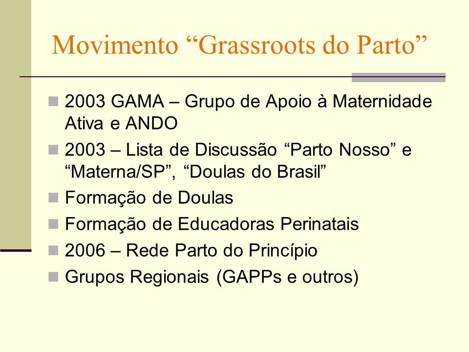 Movimento Grassroots do Parto 2003 GAMA – Grupo de Apoio à Maternidade Ativa e ANDO 2003 – Lista de Discussão Parto Nosso e Materna/SP , Doulas do Brasil Formação de Doulas Formação de Educadoras Perinatais 2006 – Rede Parto do Princípio Grupos Regionais (GAPPs e outros)