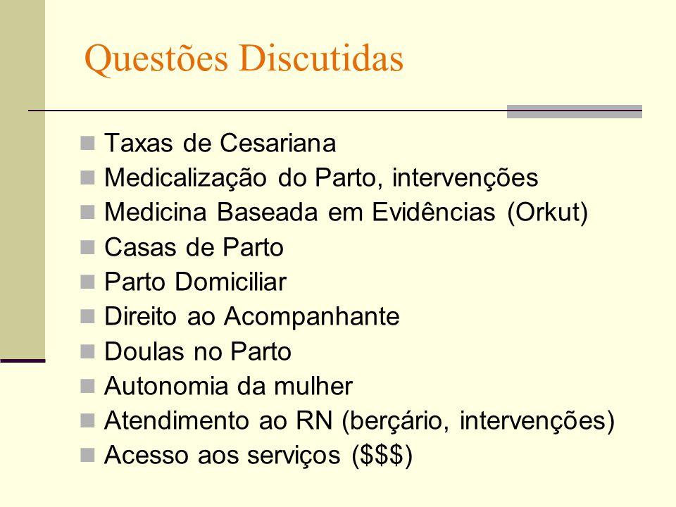 Questões Discutidas Taxas de Cesariana Medicalização do Parto, intervenções Medicina Baseada em Evidências (Orkut) Casas de Parto Parto Domiciliar Direito ao Acompanhante Doulas no Parto Autonomia da mulher Atendimento ao RN (berçário, intervenções) Acesso aos serviços ($$$)