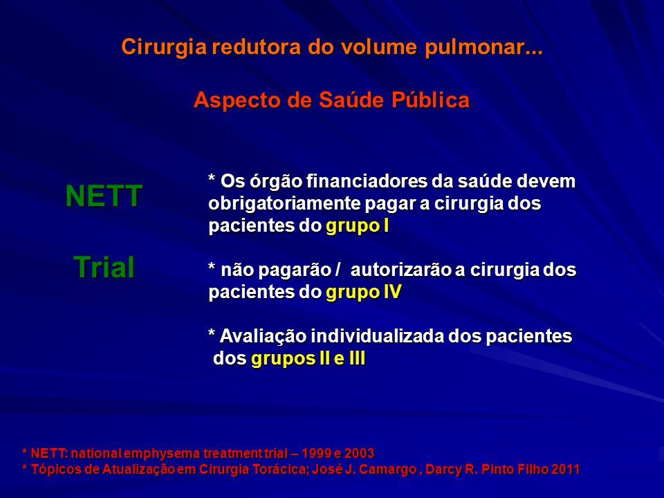 Cirurgia redutora do volume pulmonar... Aspecto de Saúde Pública NETTTrial * Os órgão financiadores da saúde devem obrigatoriamente pagar a cirurgia d