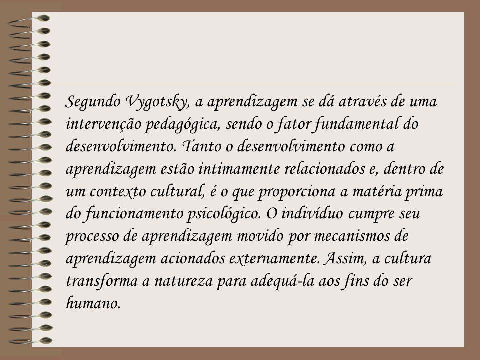 Segundo Vygotsky, a aprendizagem se dá através de uma intervenção pedagógica, sendo o fator fundamental do desenvolvimento. Tanto o desenvolvimento co