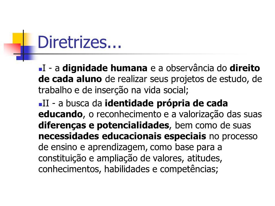 Diretrizes... I - a dignidade humana e a observância do direito de cada aluno de realizar seus projetos de estudo, de trabalho e de inserção na vida s