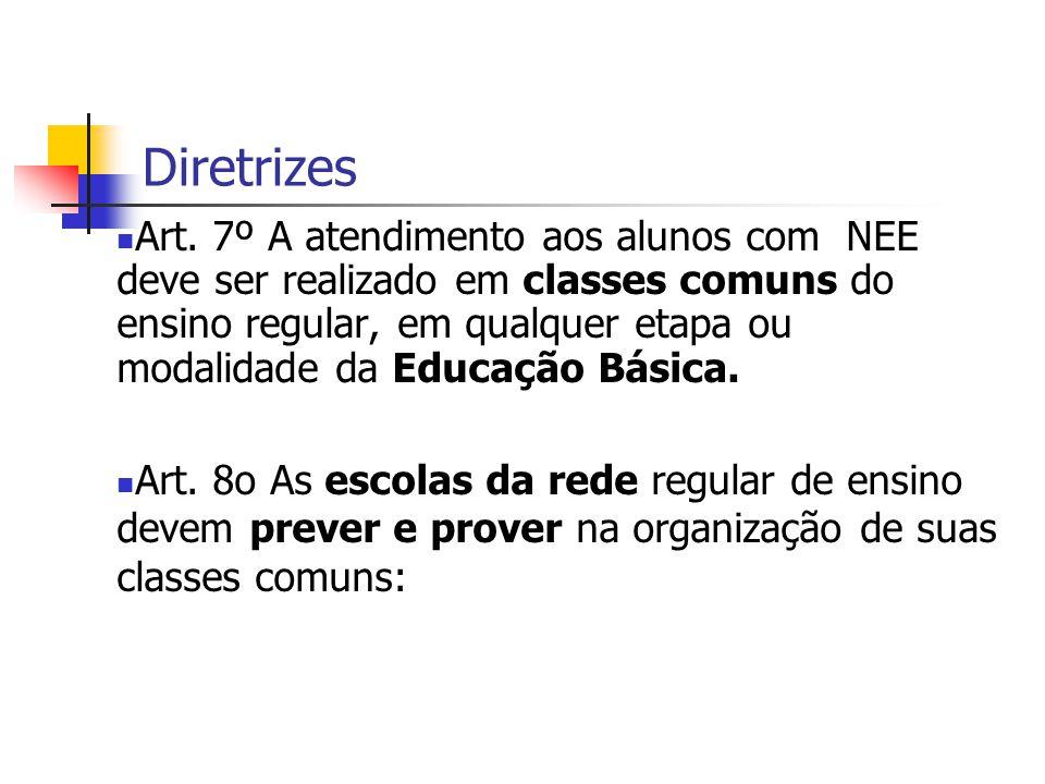 Diretrizes Art. 7º A atendimento aos alunos com NEE deve ser realizado em classes comuns do ensino regular, em qualquer etapa ou modalidade da Educaçã