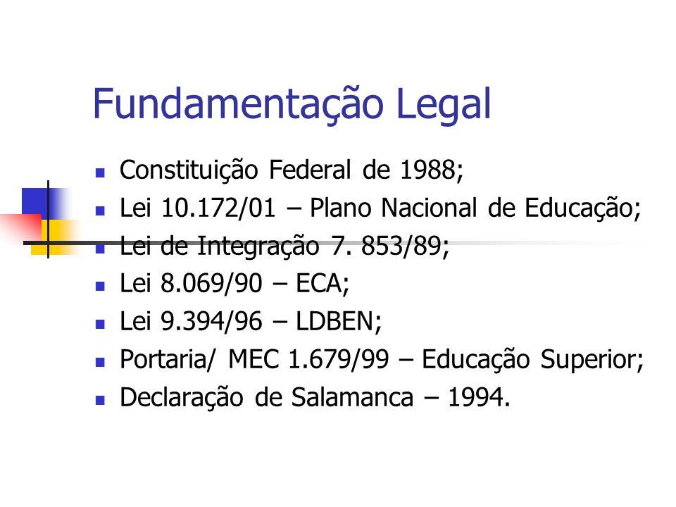 Fundamentação Legal Constituição Federal de 1988; Lei 10.172/01 – Plano Nacional de Educação; Lei de Integração 7. 853/89; Lei 8.069/90 – ECA; Lei 9.3