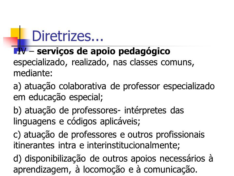 Diretrizes... IV – serviços de apoio pedagógico especializado, realizado, nas classes comuns, mediante: a) atuação colaborativa de professor especiali