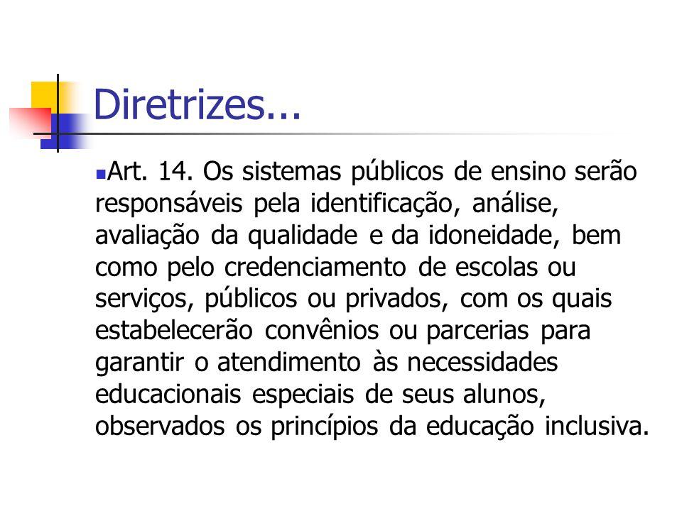 Diretrizes... Art. 14. Os sistemas públicos de ensino serão responsáveis pela identificação, análise, avaliação da qualidade e da idoneidade, bem como