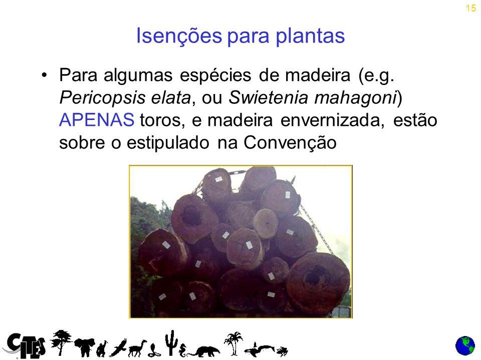 15 Isenções para plantas Para algumas espécies de madeira (e.g.