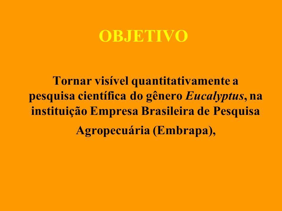 Tornar visível quantitativamente a pesquisa científica do gênero Eucalyptus, na instituição Empresa Brasileira de Pesquisa Agropecuária (Embrapa), OBJETIVO