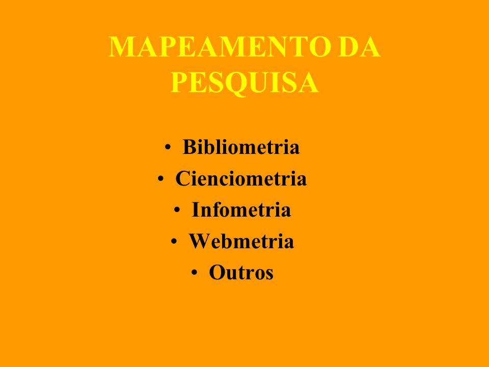 MAPEAMENTO DA PESQUISA Bibliometria Cienciometria Infometria Webmetria Outros