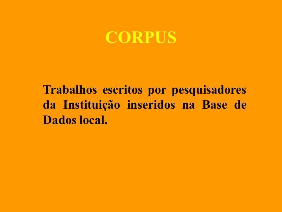 CORPUS Trabalhos escritos por pesquisadores da Instituição inseridos na Base de Dados local.