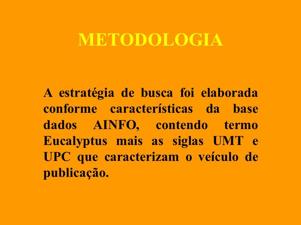METODOLOGIA A estratégia de busca foi elaborada conforme características da base dados AINFO, contendo termo Eucalyptus mais as siglas UMT e UPC que caracterizam o veículo de publicação.