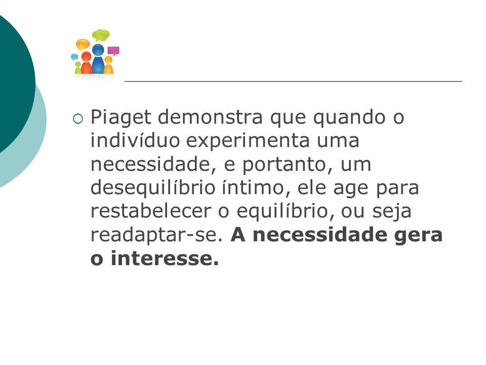  Piaget demonstra que quando o indiv í duo experimenta uma necessidade, e portanto, um desequil í brio í ntimo, ele age para restabelecer o equil í brio, ou seja readaptar-se.