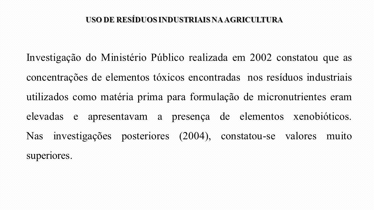 Investigação do Ministério Público realizada em 2002 constatou que as concentrações de elementos tóxicos encontradas nos resíduos industriais utilizad